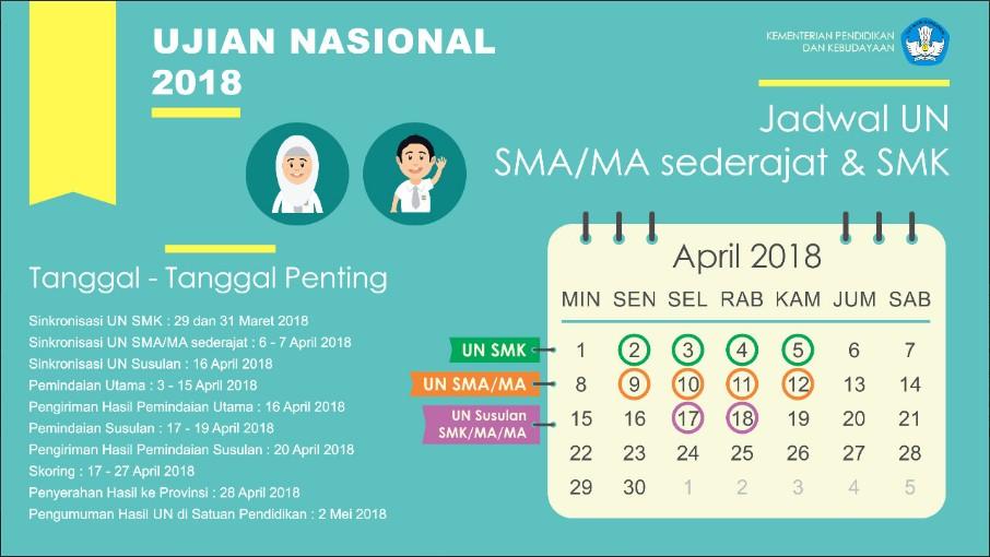 UNBK 2017/2018 Akan Digelar Serentak Awal April 2018